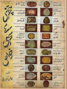 Pathron K Sehri Khuwas PDF Free Download