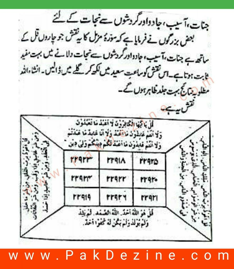 Jinaat, Asaib or Jadu Se Nijaat Ka Taweez